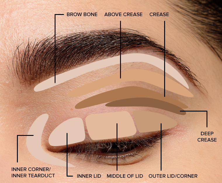 How To Blend Eyeshadow Tips Amp Tricks The Makeup List